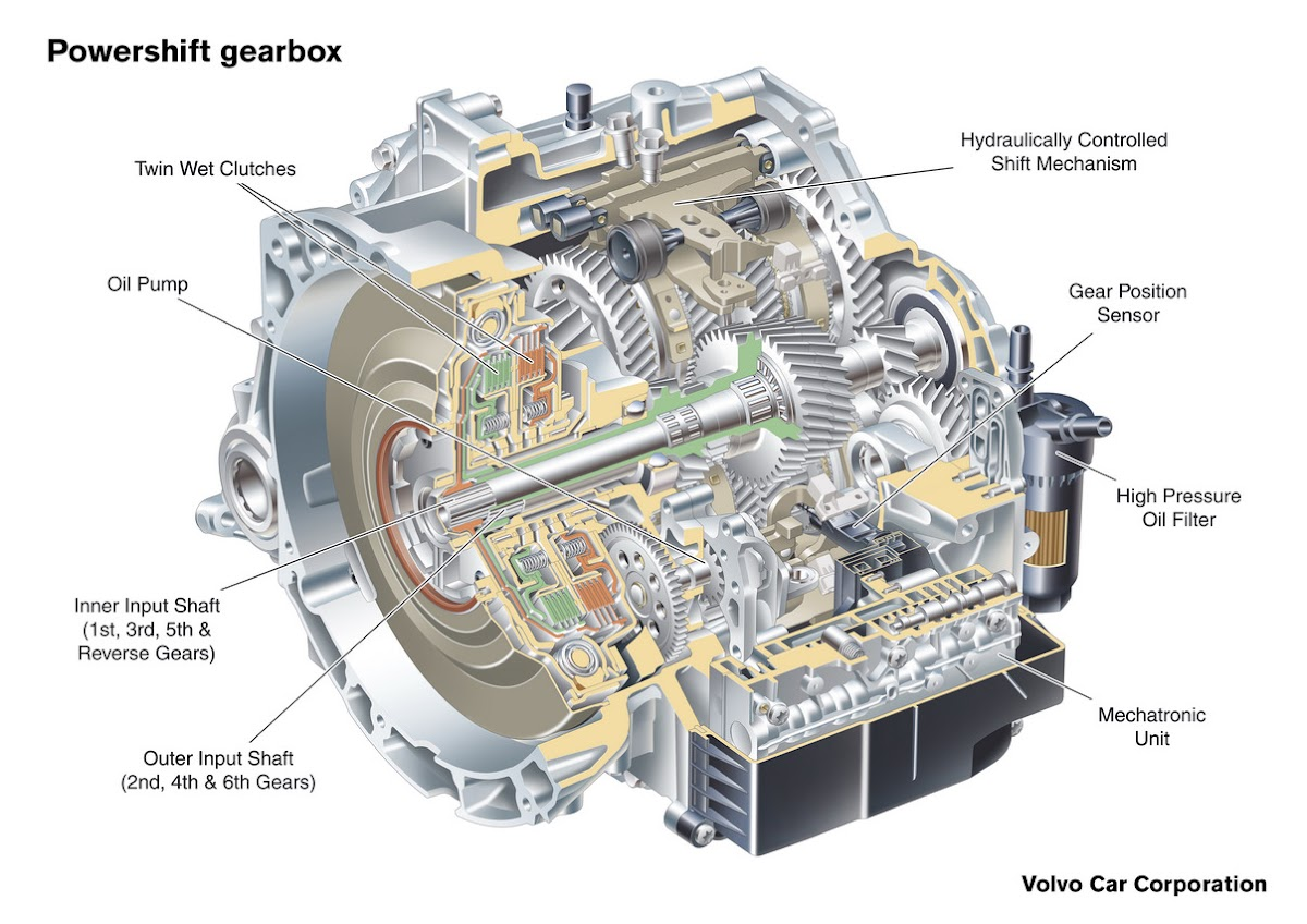 VolDSg_7 volvo gets its own dsg transmission auto transmission diagram at aneh.co