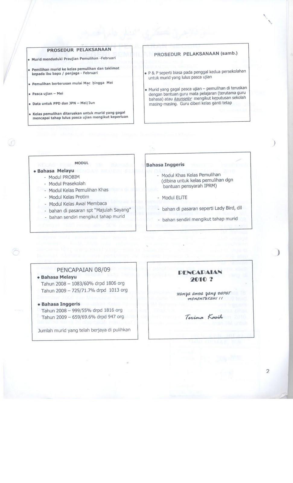 English Corner Salinan Surat Pekeliling