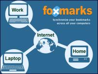 Imagem de visualização de Foxmarks Bookmark Synchronizer