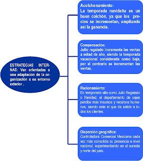 estructura de una campana de publicidad: