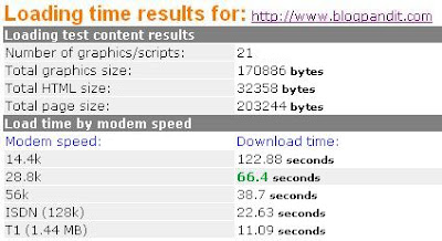 BlogPandit site garphics size and speed test
