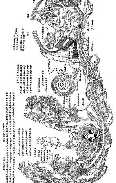 Copine des pieds dessin de paysage int rieur neijing tu for Paysage interieur exterieur