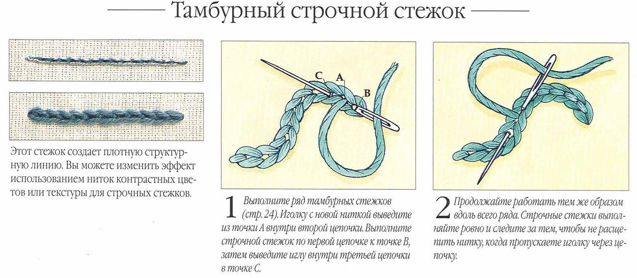 Как сделать шов тамбурный