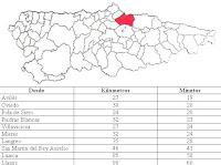 Gijón, situación y distancias