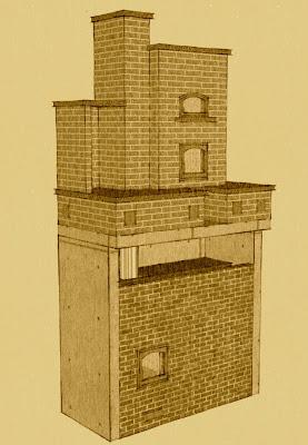 Masonry heaer and boiler
