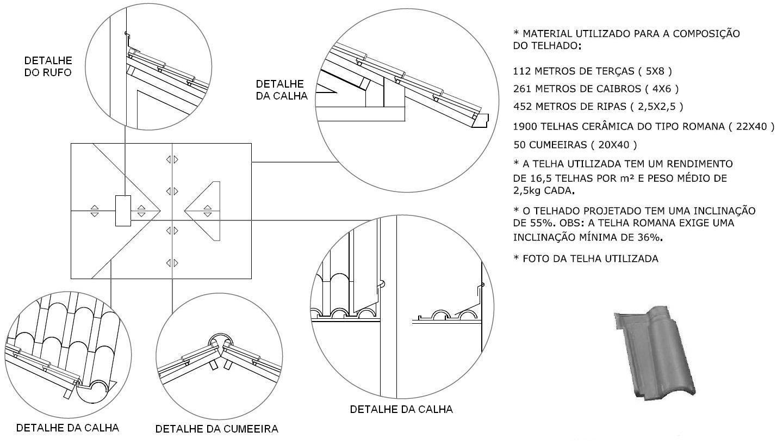 detalhes - Você realmente sabe como utilizar escalas na arquitetura?
