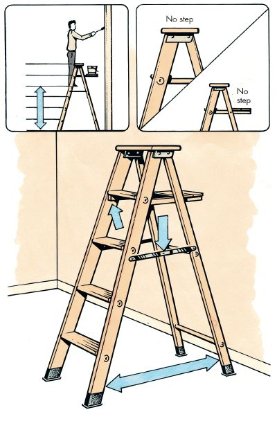 Builders tips diy do 39 s and don 39 ts for Ladder safety tips