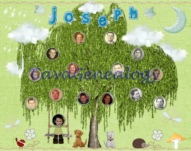 Preserving Heritage Kids Family Tree Placemat Keep Their Appetite