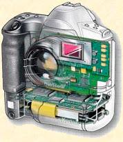 Un appareil photo numérique.