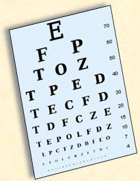rétablisssment de la vision centrale grâce au mini télescope implanté dans l'oeil. Les patients peuvent lire jusqu'à trois lignes supplémentaires sur la charte de lecture.