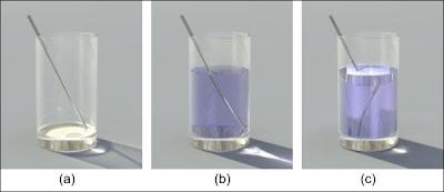 Propriétés optiques d'un métamatériau liquide (c).