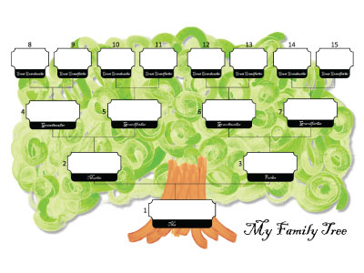 Free Blank Family Tree Templates For Kids