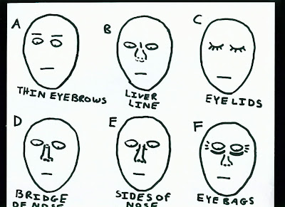 Facial Diagnosis II