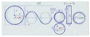 Google Matematika