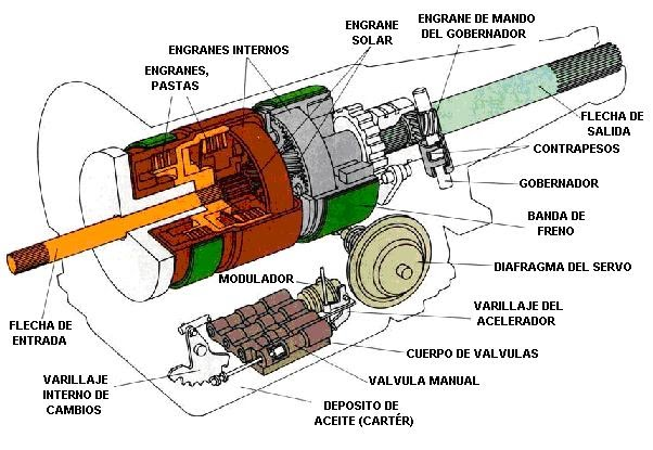 Transmiciones Transmisi 211 N Automatica