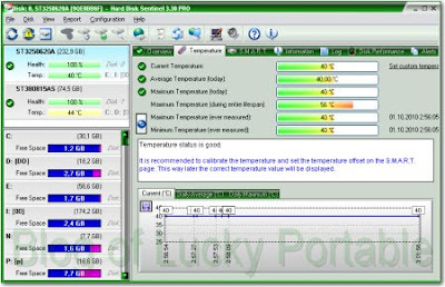 Hard Disk Sentinel Professional v3.30 ML - software gratis, serial number, crack, key, terlengkap