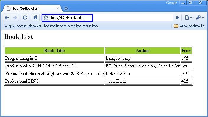 C# program for XML and XSL transform with example | DotNetTiger