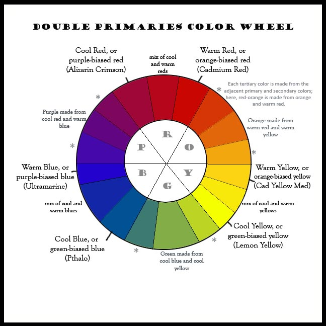 What Is Color Theory color theory - lessons - tes teach