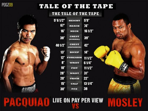 tale of the tape manny pacquiao vs shane mosley