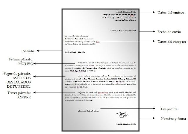 Carta comercial: - Monografias.com