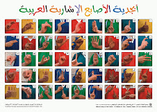 Arabic Alphabet in Sign Language