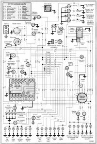 car wiring diagram: car wiring diagram: replacement of altenator, Wiring diagram