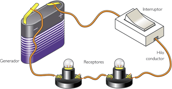 eléctricos pueden estar conectados en serie, en paralelo y de