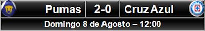 Pumas UNAM 2-0 Cruz Azul