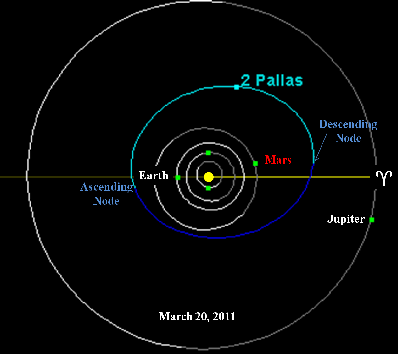 the diameter of asteroid belt - photo #16
