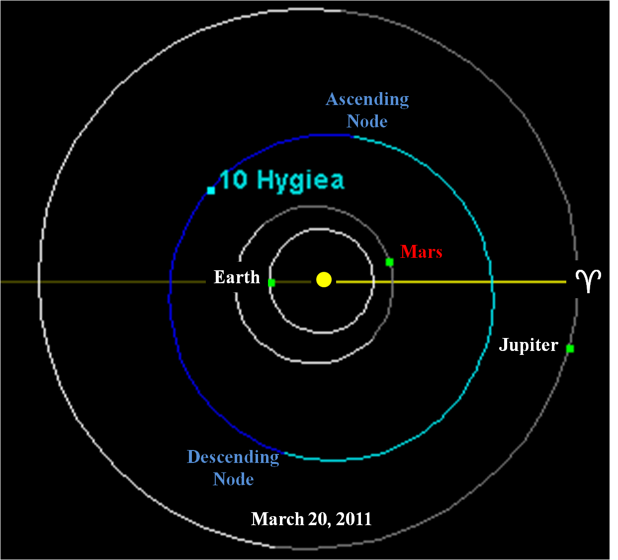the mass of asteroid belt - photo #22