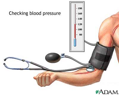 blood pressure chart. lood pressure table. lood