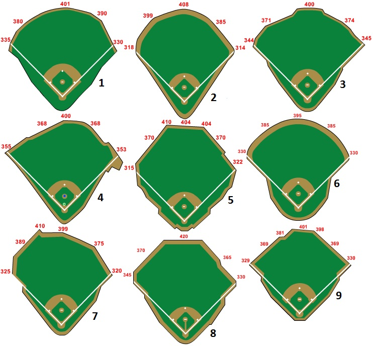 Mlb Field Diagram Data Wiring Diagrams