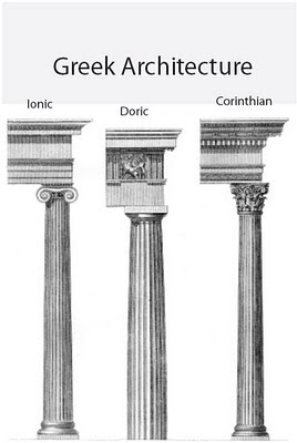 NAMC Montessori three period lesson explained example greek columns