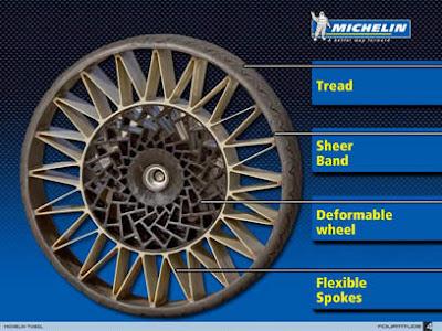 ميشلان Michelin - مجلة زيرون