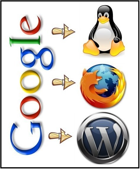 Mundo del Software Multimedia