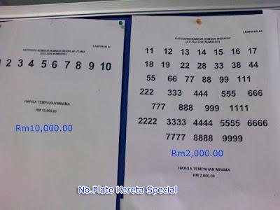 Nombor plat kereta special,no pendaftaran jpj,no pendaftaran kenderaan