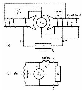 Armature control of dc series motor