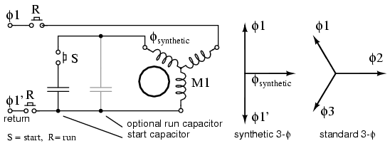 electrical power  running three phase motors with single phase