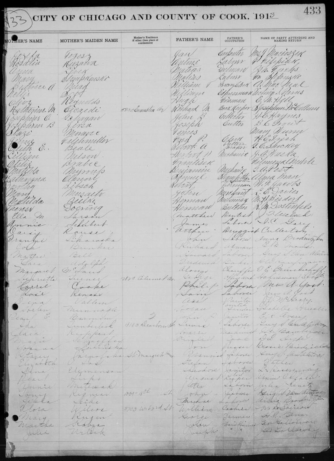 Finnestad ancestry august 2010 lavern thompson birth register and birth certificate aiddatafo Image collections