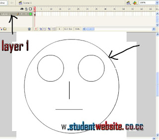 How to create eye moment using flash? How to create animation using flash? How to create layer?