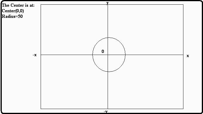 Bresenham Line Drawing Algorithm Source Code : Bresenhams circle drawing algorithm in c language