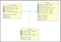 Online banking system creating activity diagram for banking process internet bank software class diagram for bank process online banking system ccuart Image collections
