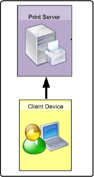 How to print the client address at the server source for Consul server vs client