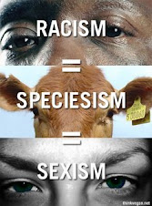 Speciesism is Fascism