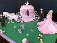 sindirella pastası