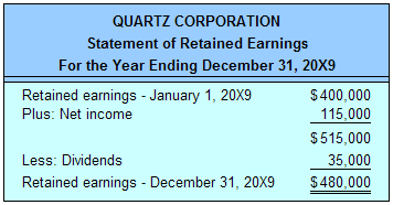 paying dividends if negative retained earnings