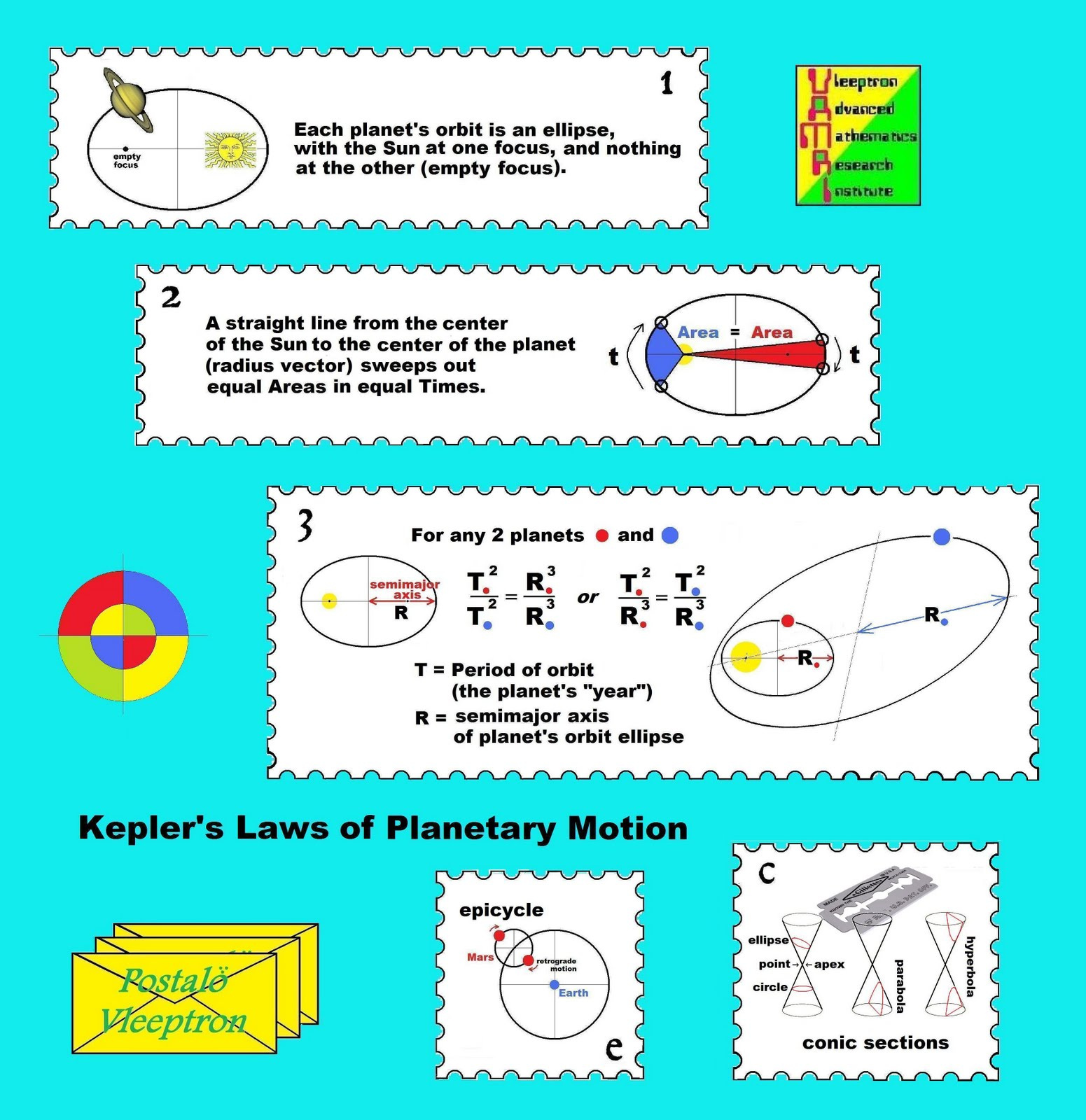 3 laws of motion Newton's laws of motion pln the three laws proposed by isaac newton to describe the motion of a body upon which forces may act and which may exert forces on other bodies.