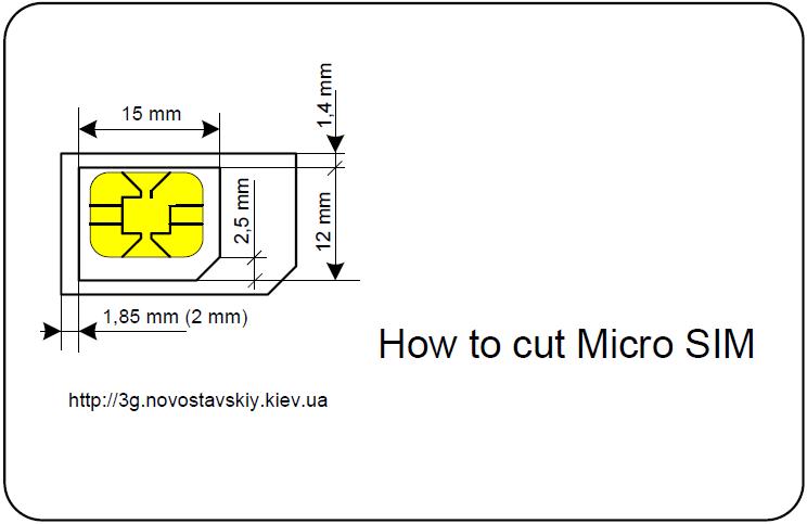 Как сделать из обычной сим-карты карточку микро-сим