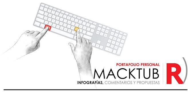 MACKTUB... R)