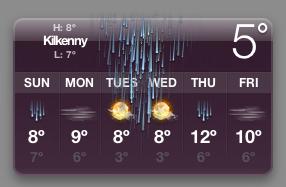 Pogoda na zabój.